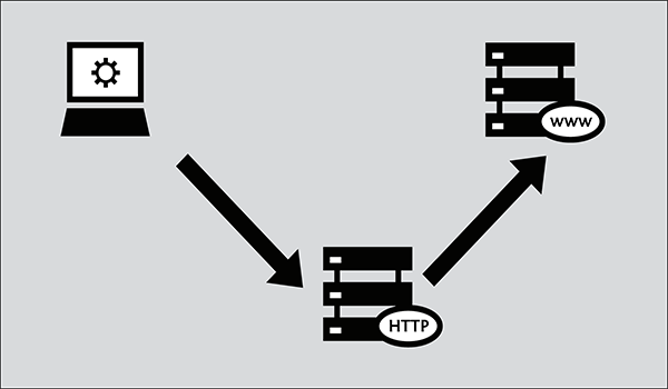 Giao Thức HTTPs Là Gì